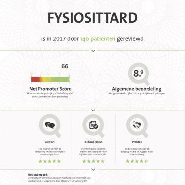certificaat 2017 klantnr 12535